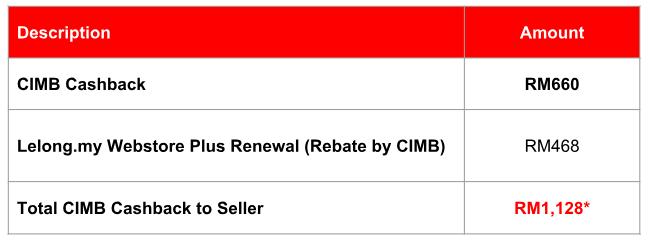 CIMB Cashback to Seller