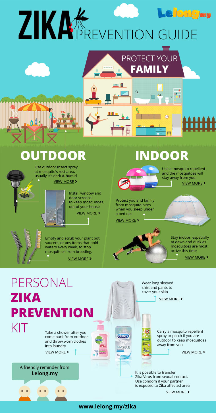 Zika Prevention Guide
