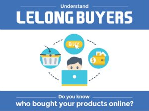 [Infographic] Understanding Lelong Buyers & Their Behaviours