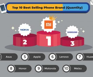 [Infographic] Phone Best Selling Brand