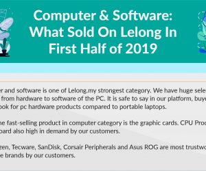 [Infographic] What Sold On Lelong in First Half of 2019 : Computer & Software Category